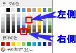炎の光彩の分岐点の色