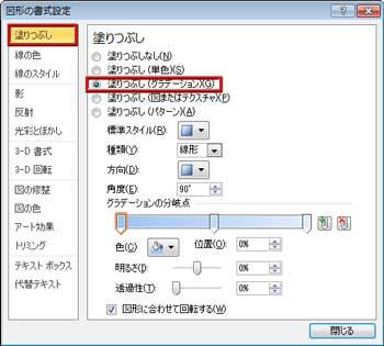 Word2010図形の書式設定