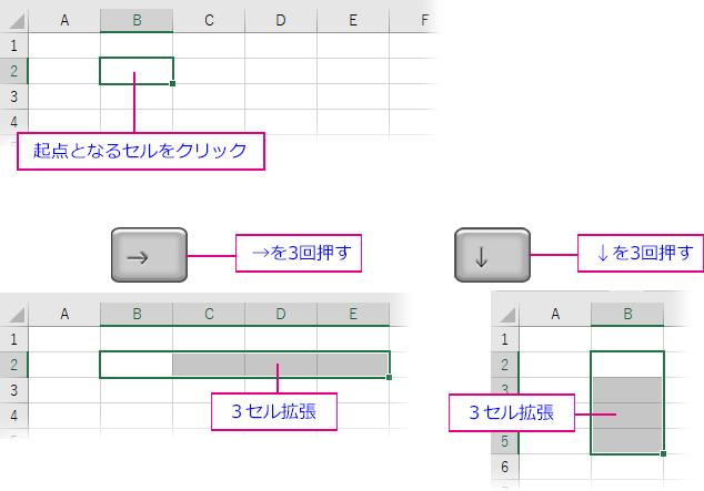 Shift+キーボードの↑←↓→で範囲を拡張