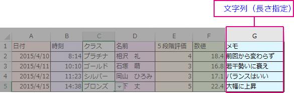 「文字列(長さ指定)」の入力規則を設定した列