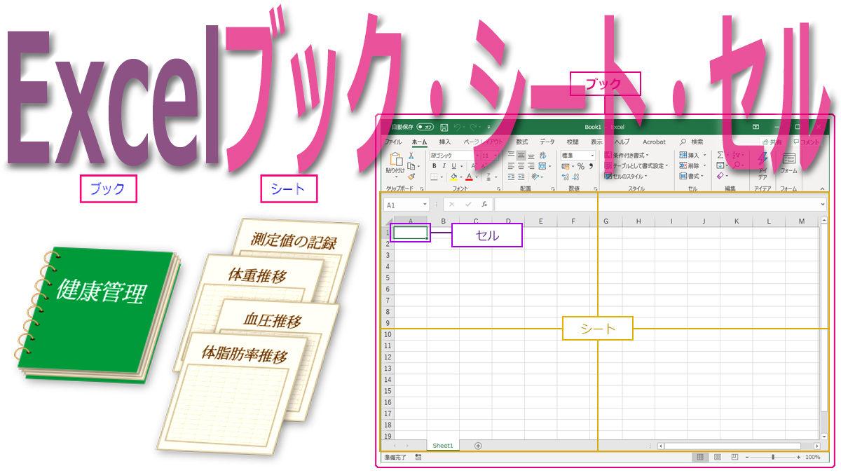 Excelのブック・シート・セル