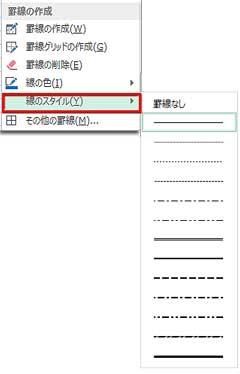 線スタイルの指定