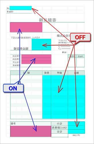 日本語入力ONとOFFを適用する範囲