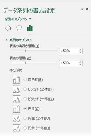 棒グラフの系列の書式設定