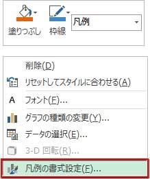 凡例の上で右クリックし凡例の書式設定をクリック