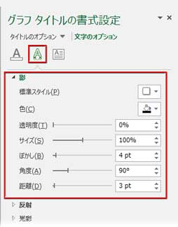 グラフのタイトル文字に影を設定