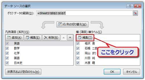 データソースの選択ダイアログで編集をクリック