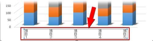 グラフの項目軸が縦書きに変わった