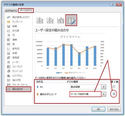 グラフの挿入ダイアログボックス