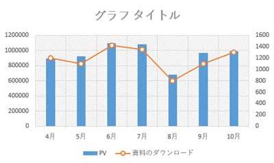 マーカー付きの複合グラフにグラフスタイルのスタイル5を適用