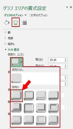 グラフエリア書式設定3-D書式の面取りを適用