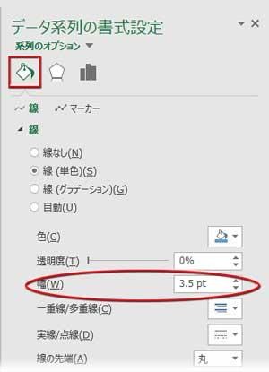 データ系列の書式設定で線幅を設定