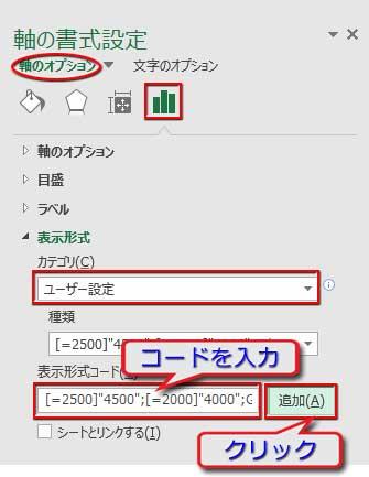 軸のオプションの表示形式にユーザー設定のコードを入力
