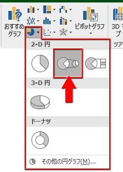 補助円付きグラフ作成ボタンをクリック