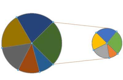 補助プロットのサイズを50%にしたグラフ