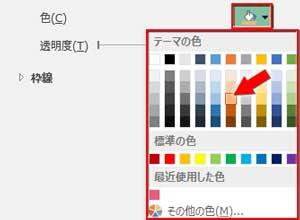 グラフエリアに適用した単色カラー