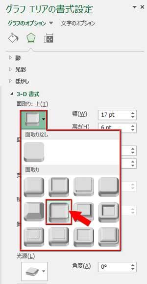 プロットエリアに3ーD書式のソフトラウンドを適用