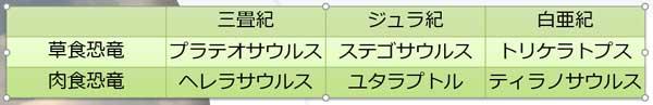 表のサンプル2