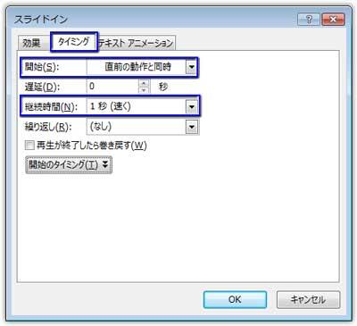 スライドインの効果のオプションの「タイミング」タブの設定