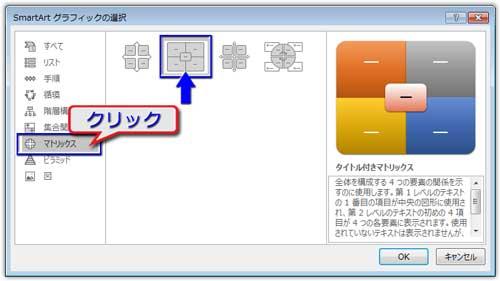 SmartArtグラフィックの選択でタイトル付きマトリックスをクリック