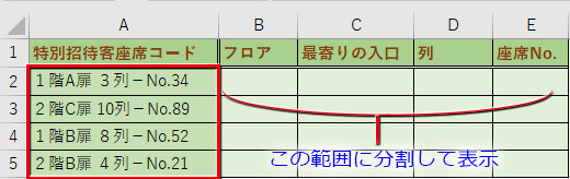 分割するデータ例