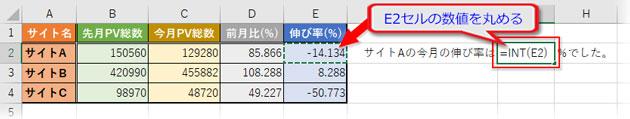 マイナスの数値をINT関数で丸めてみる