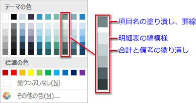 テーマの色から使用色を決めておく