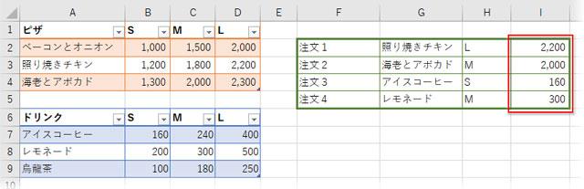 「行番号」「列番号」「領域番号」を変えて金額の値を入れ替え