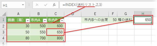 INDEX関数で送料が表示された