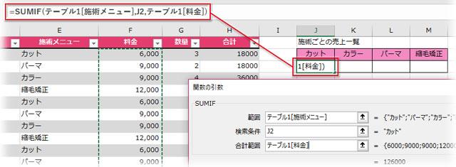 SUMIF関数で施術ごとの売上を一覧表示
