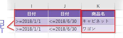 日付とテキストの複合的条件表