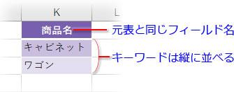 キャビネットかワゴンで始まる「商品名」で抽出する条件の表