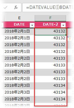 日付文字列に対応するシリアル値が表示された