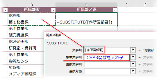 SUBSTITUTE関数の「検索文字列」にCHAR関数を入れ子