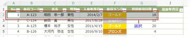1行目の「退会年月日」フィールドを除いたセル範囲を選択