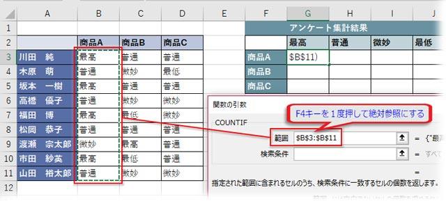 引数「範囲」に「商品A」の評価が入ったセル範囲「B3:B11」を指定し、F4で絶対参照にする