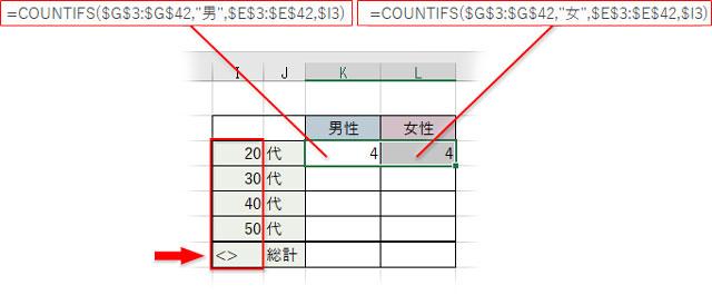 年代を表す数字の入った列の最終セルに<>を入力