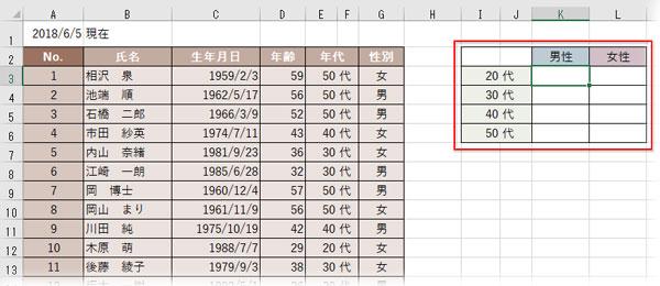 名簿から男女別、年代別の人数を表示