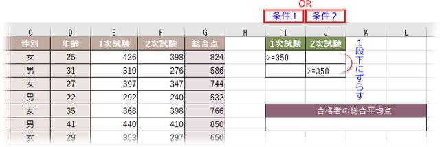異なるフィールドでOR条件を指定する条件表