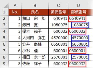 数式をフィルコピーした郵便番号の列