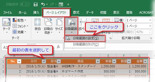 ページレイアウト→「ページ設定」グループ「印刷範囲▼」の「印刷範囲の設定」をクリック