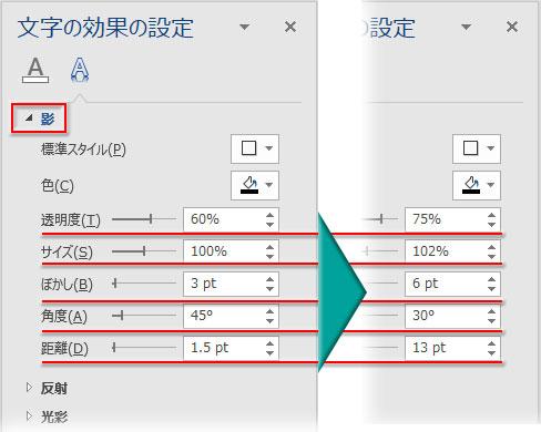 文字の効果の「影」の数値を変更
