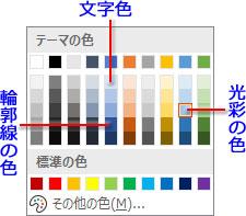 パレットの使用色