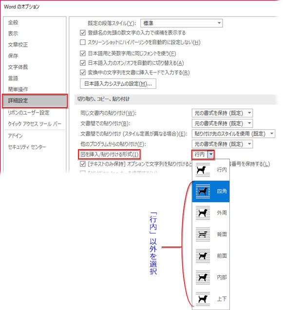 「図を挿入/貼り付ける形式」横のドロップダウンリストから「行内」以外の形式を選んで設定