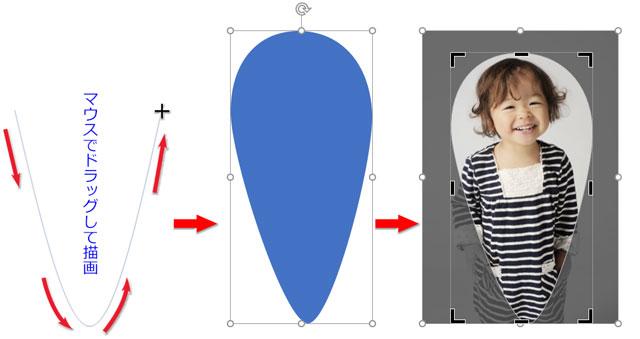 図形を描画し、「図形の塗りつぶし」→「図」を適用、「トリミング▼」→「塗りつぶし」で修正