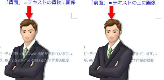 文字列の折り返し「背面」「前面」の設定画像の比較