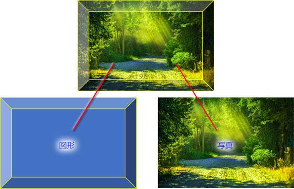 図形と写真をトリミングで合成したオブジェクト
