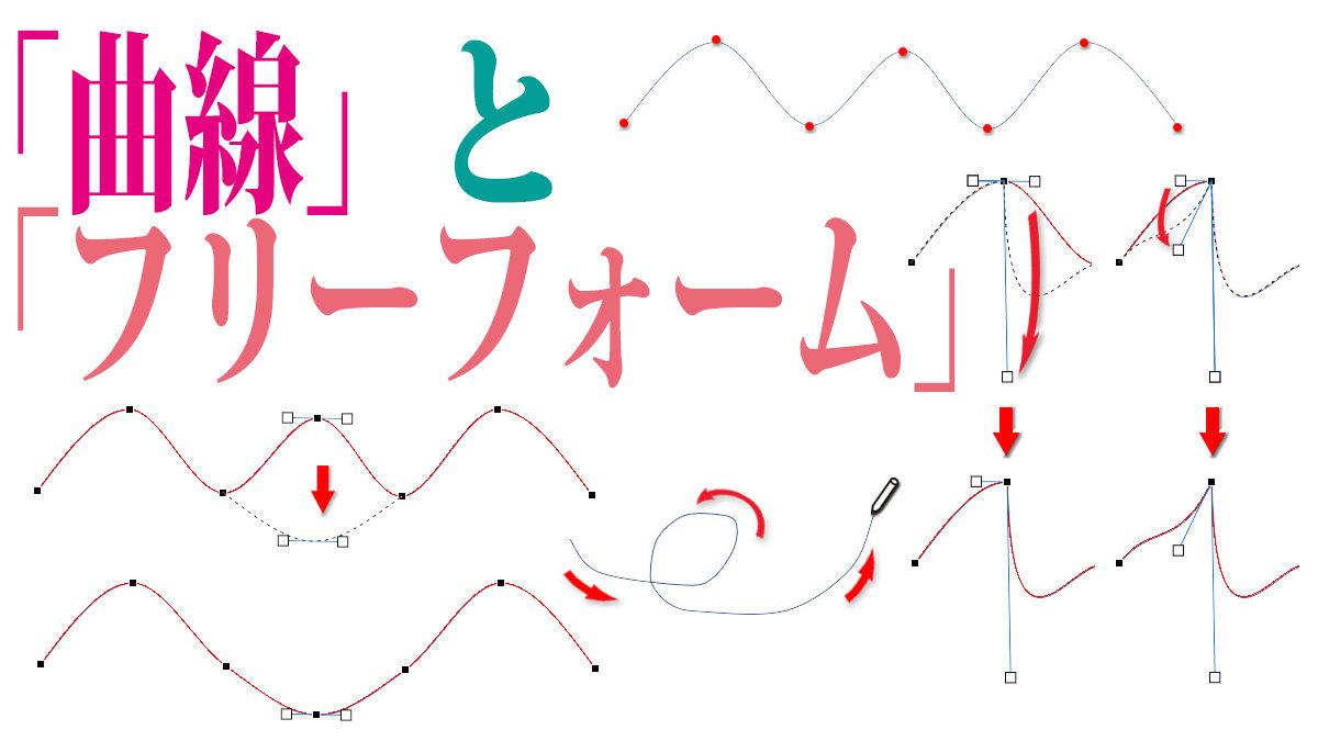 曲線とフリーフォームの使い方