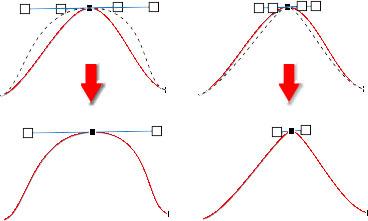 ハンドルの□をドラッグして伸縮させると、もう一方の□も連動して伸縮