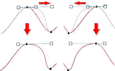 「頂点で線分を伸ばす」を設定すると、左右の方向線ハンドルの長さを自由に変えられる